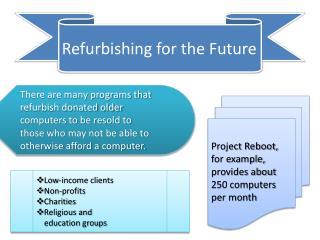 Refurbishing for the Future