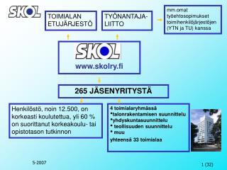 skolry.fi