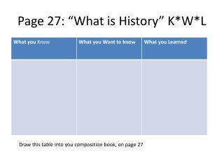 """Page 27: """"What is History"""" K*W*L"""