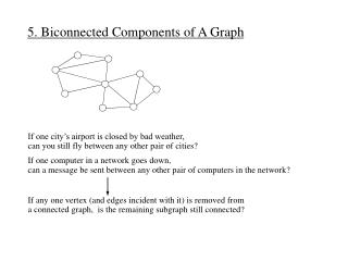 5. Biconnected Components of A Graph