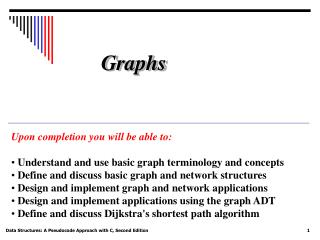 Upon completion you will be able to:  Understand and use basic graph terminology and concepts