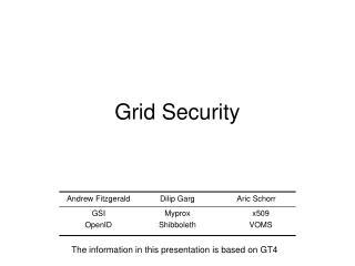 Grid Security