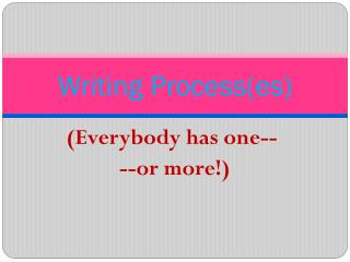 Writing Process(es)