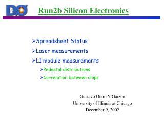 Run2b Silicon Electronics