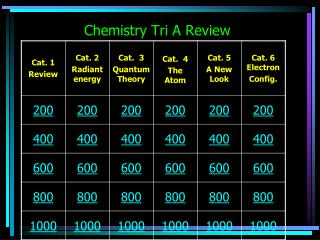 Chemistry Tri A Review