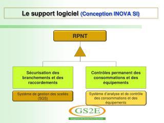 Le support logiciel (Conception INOVA SI)