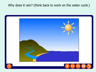 Why does it rain? (think back to work on the water cycle.)