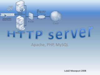 HTTP server