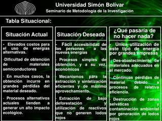 Universidad Simón Bolívar Seminario de Metodología de la Investigación