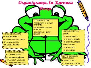Organigrama, La Xaronca Coop.