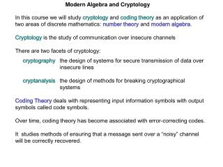 Modern Algebra and Cryptology