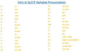Intro to Sp1CP Alphabet Pronunciation: