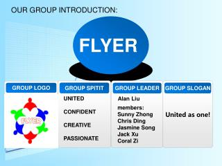 OUR GROUP INTRODUCTION: