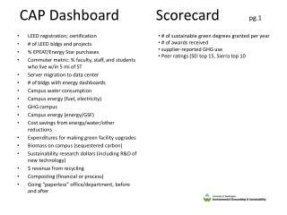 CAP Dashboard  Scorecard pg.1