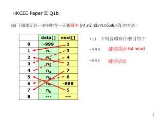 HKCEE Paper II Q1b