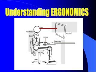 Understanding ERGONOMICS