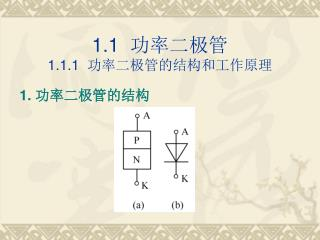 1.1 功率二极管 1.1.1 功率二极管的结构和工作原理