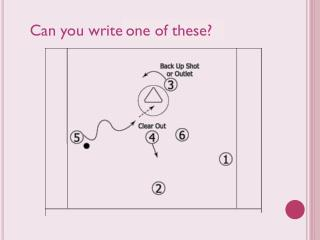 Can you write?