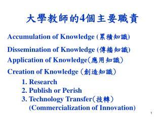 大學教師的 4 個主要職責