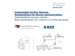 Implantable Cardiac Devices - Nomenclature for device communication