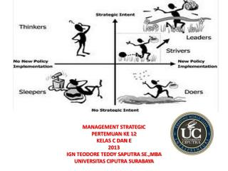 MANAGEMENT STRATEGIC PERTEMUAN KE 12 KELAS C DAN E 2013 IGN TEODORE TEDDY SAPUTRA SE.,MBA