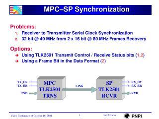 MPC–SP Synchronization