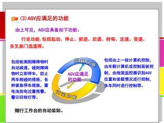 (3)AGV 应满足的功能