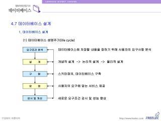 4.7 데이터베이스 설계