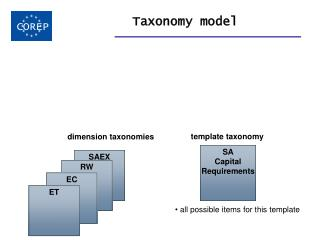 Taxonomy model