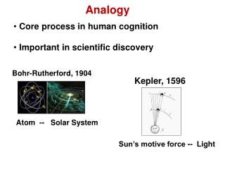 Core process in human cognition Important in scientific discovery
