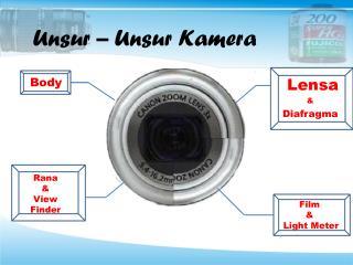 Unsur – Unsur Kamera