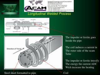 Longitudinal Welded Process