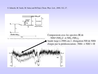 Comparaison avec les spectres IR de NH4 + (NH 3 )2 et NH 4 (NH 3 ) 2