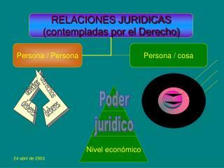 Persona / Persona