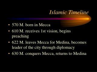 Islamic Timeline