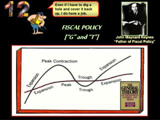 "FISCAL POLICY [""G"" and ""T""]"