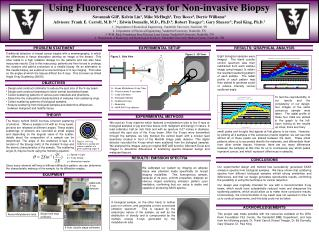 Design and construct collimator to reduce the spot size of the X-ray beam.