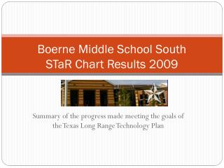 Boerne Middle School South STaR Chart Results 2009