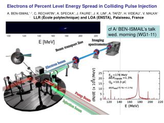 Electrons of Percent Level Energy Spread in Colliding Pulse Injection