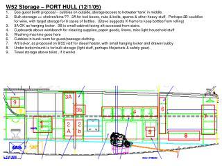 W52 Storage – PORT HULL (12/1/05)