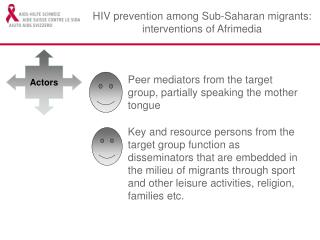 HIV prevention among Sub-Saharan migrants: interventions of Afrimedia
