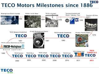TECO Motors Milestones since 1886