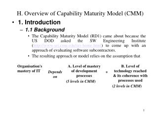 H. Overview of Capability Maturity Model (CMM)
