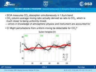 SCIA measures CO 2 absorption simultaneously in 1.6 m m band