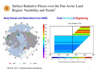 Surface Radiative Fluxes over the Pan-Arctic Land Region: Variability and Trends 1