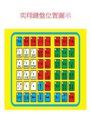 奕翔鍵盤位置圖示