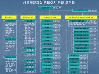 상도제일교회 홈페이지 관리 조직표