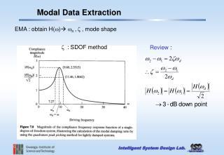 Modal Data Extraction