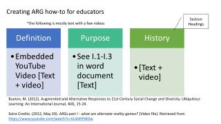 Creating ARG how-to for educators