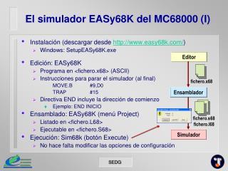 El simulador EASy68K del MC68000 (I)